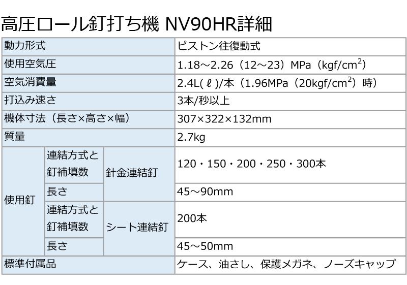 日立 90mm高圧ロール釘打ち機 NV90HR(S)
