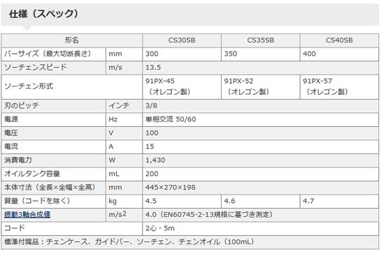 日立 電気チェンソー CS40SB