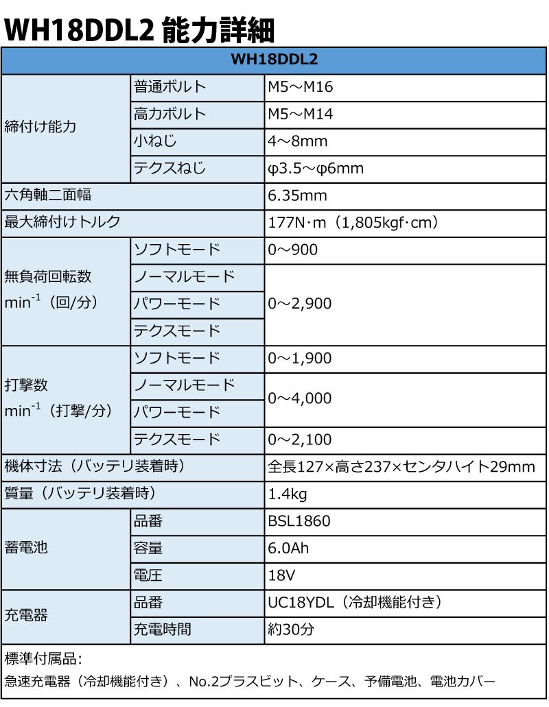 日立 18V(6.0Ah)コードレスインパクトドライバ WH18DDL2(2LYPK)