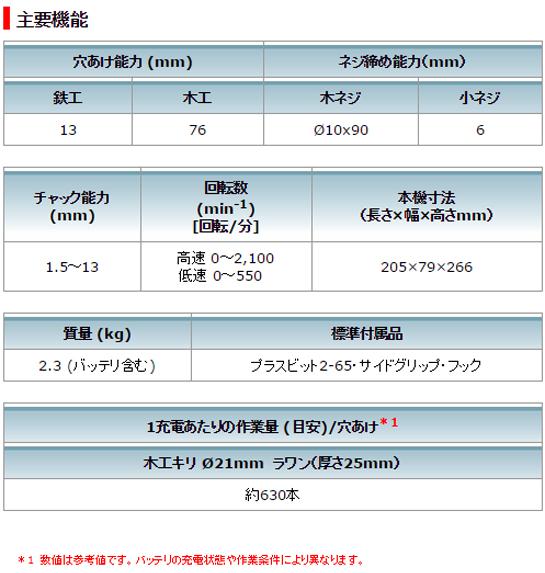 マキタ 18V充電式ドライバドリル DF481DRGX
