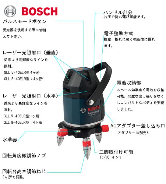 BOSCH レーザー墨出し器 GLL 8-40ELR