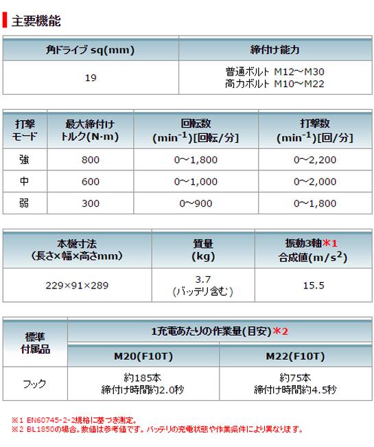マキタ 充電式インパクトレンチ TW1001DRGX(6.0Ah)