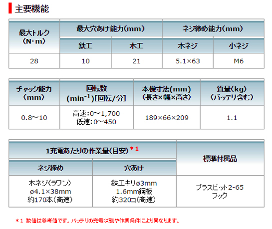 マキタ 10.8V充電式ドライバドリル DF331DSHX