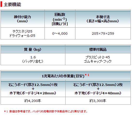 マキタ 18V充電式スクリュードライバ FS453D