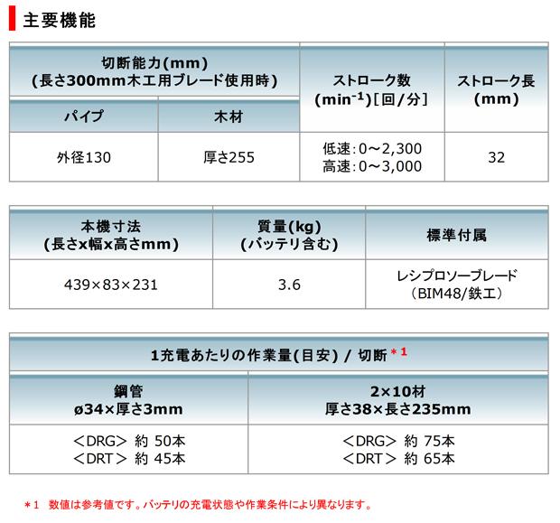 マキタ 14.4V充電式レシプロソー JR147D