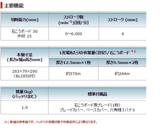 マキタ 18V充電式ボードカッタ SD180DRGX