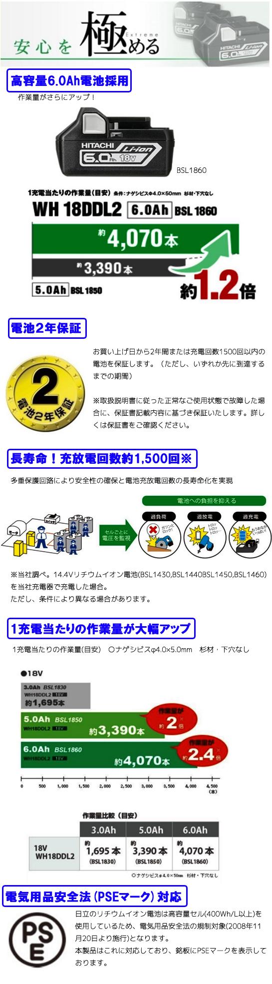 日立 18V-6.0Ahリチウムイオンバッテリー BSL1860