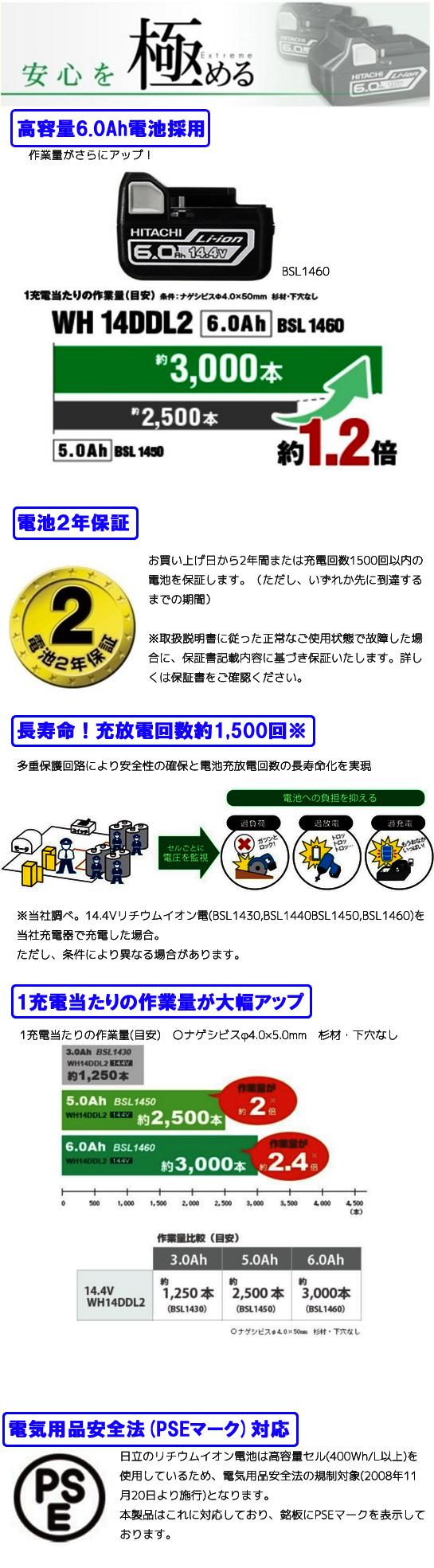 日立 14.4V-6.0Ahリチウムイオンバッテリー BSL1460
