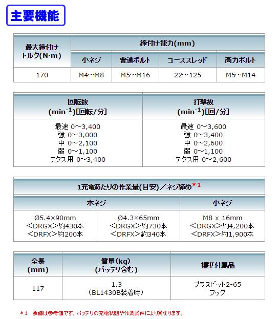 マキタ 14.4V充電式インパクトドライバ TD160D