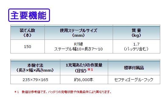 マキタ 18V充電式タッカ(RT線) ST112D