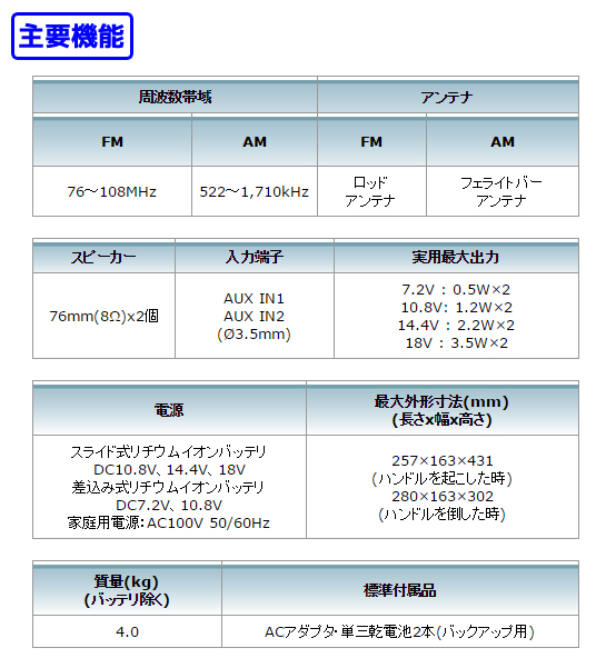 マキタ 充電式ラジオ MR107