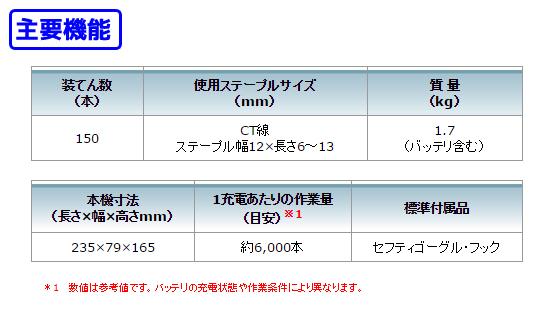 マキタ 充電式タッカ ST312DRF