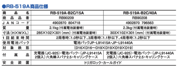 マックス 鉄筋結束機リバータイア RB-519A-B2C 15A/40A