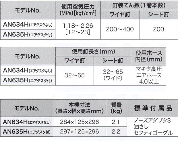 マキタ 65mm高圧エア釘打 AN635H/AN634H