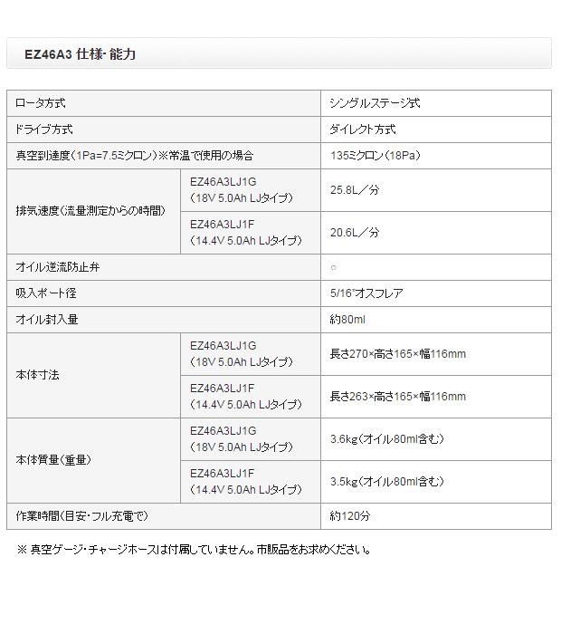 パナソニック 充電真空ポンプ EZ46A3