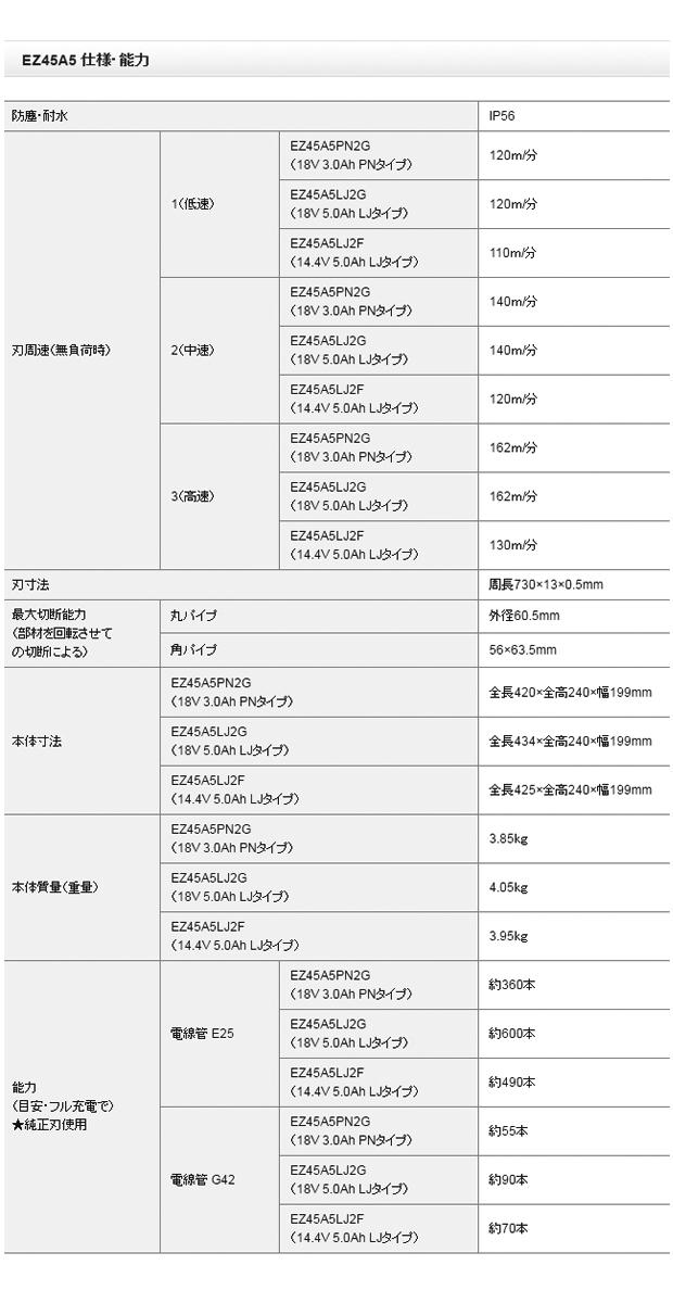 パナソニック 充電バンドソー EZ45A5