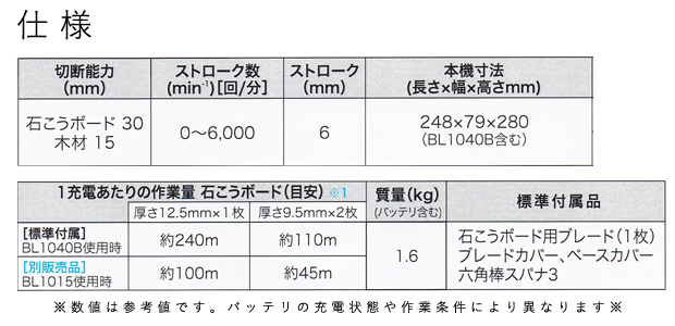 マキタ 充電式ボードカッタ SD100D