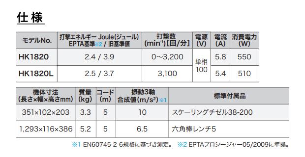 マキタ 電動ケレン HK1820