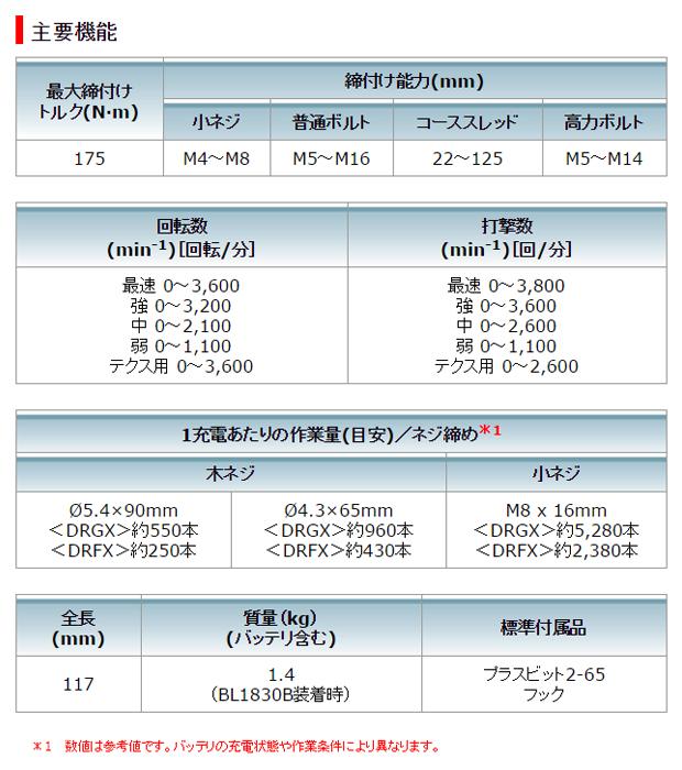 マキタ 18V充電式インパクトドライバ TD170D(6.0Ah電池) 【ツートンカラー仕様】