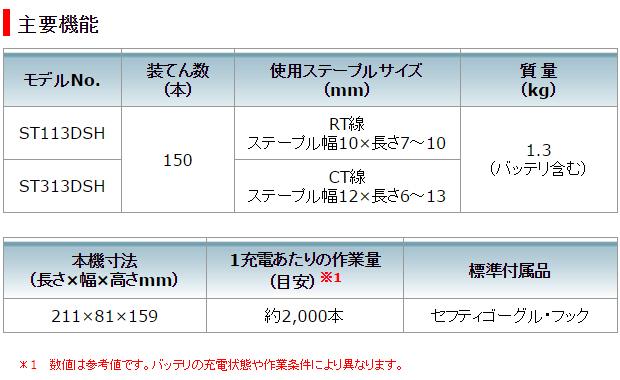 マキタ 10.8V充電式タッカ ST313D ステープル(CT線)幅12mm×長さ6~13mm対応