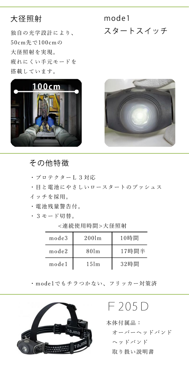 タジマ ベーシックライトシリーズ LEDヘッドライト F205D