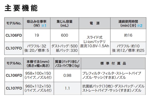 マキタ 10.8V充電式クリーナ カプセル式 CL106FD
