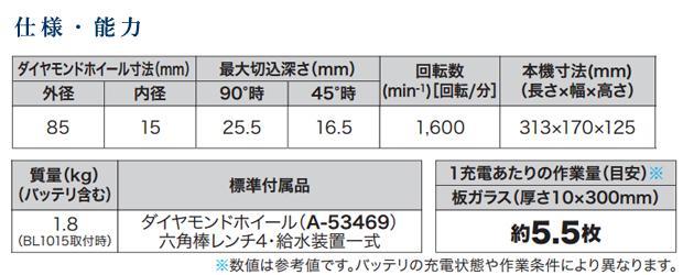 マキタ 85mm充電式カッタ CC301DSH/DZ