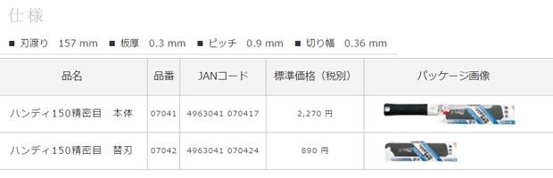 ゼットソー ハード・インパルス ハンディ150 精密目