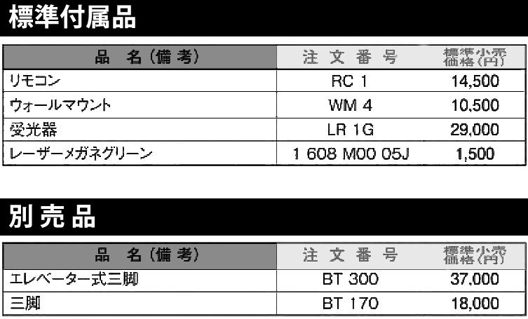 BOSCH ローテティングレーザーGRL300HVG