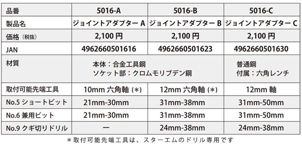 スターエム NO.5016 ジョイントアダプターA/B/C