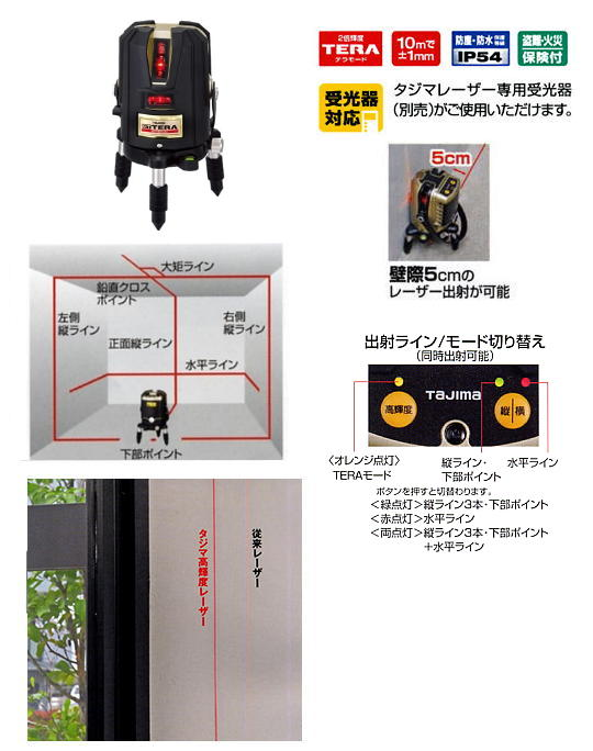 タジマ TERAレーザー GT4R-Xi