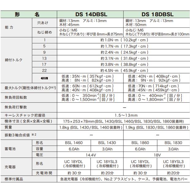 日立 14.4Vコードレスドライバドリル DS14DBSL