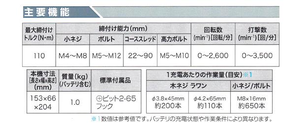 """マキタ 10.8V充電式インパクトドライバ""""ソフトケース仕様""""  TD110DSHSW"""