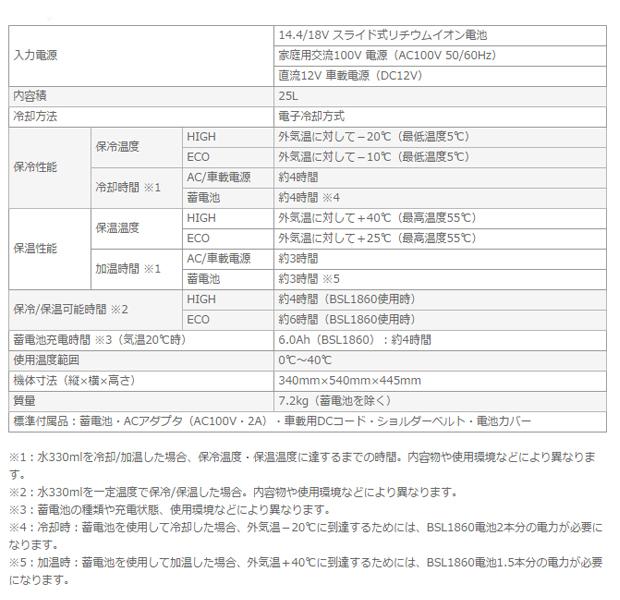 日立 コードレス冷温庫 UL18DSL