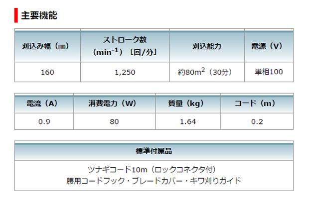 マキタ ロングハンドル付芝生バリカンMUM1600SP