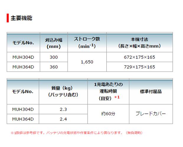 マキタ 14.4V充電式生垣バリカン MUH304DRF/MUH364DRF