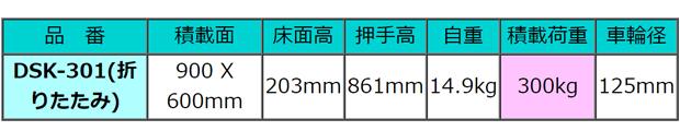 ナンシン 樹脂微音運搬車サイレントマスターシリーズ DSK-301