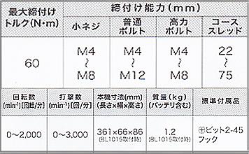 マキタ 10.8V 充電式アングルインパクトドライバ TL064DSH