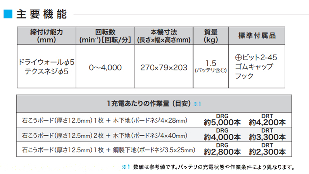 マキタ 18V充電式スクリュードライバ FS454D