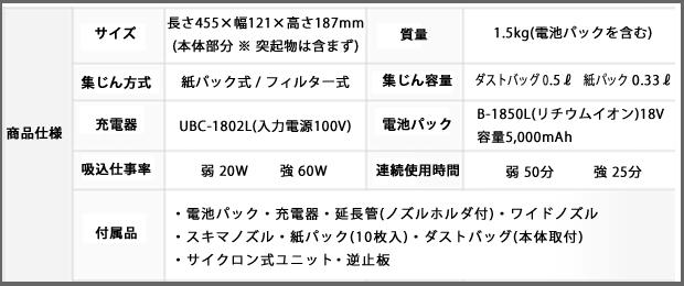 リョービ 18V プロ用充電式クリーナー BHC-1800L5