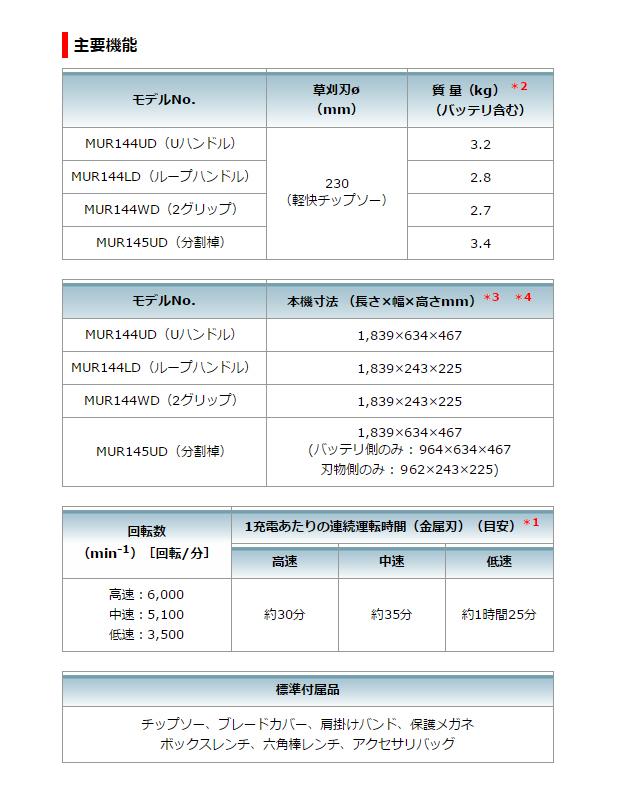 マキタ 14.4V 充電式草刈機 [分割・Uハンドル] MUR145UD