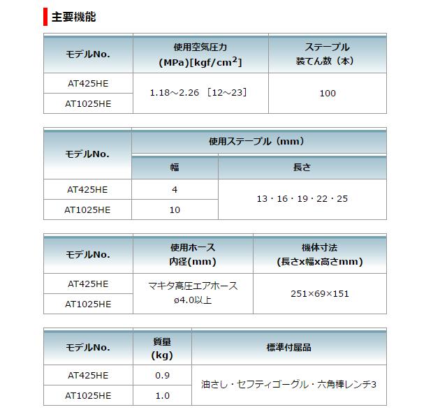 マキタ 高圧10mmエアタッカAT1025HE/HEM