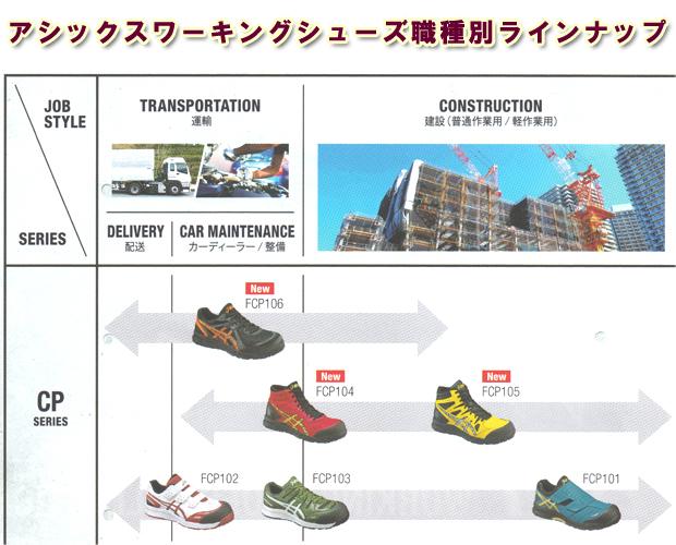 アシックス 安全靴 CP105
