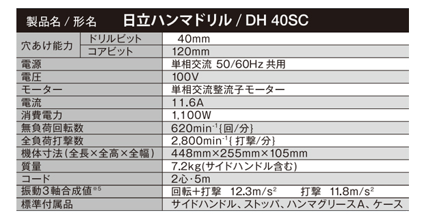日立 ハンマドリル DH40SC