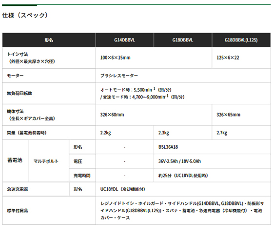 HiKOKI コードレスディスクグラインダ(ブレーキ付) G18DBBVL(L125)