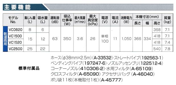 マキタ 集じん機 15L VC1520