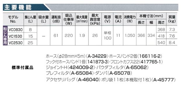 マキタ 粉じん専用集じん機 25L VC2530 ホースセット品サービス付