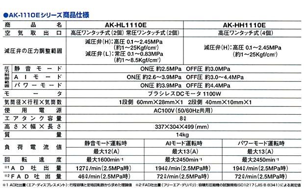 MAX 高圧エアコンプレッサ AK-HH1110E