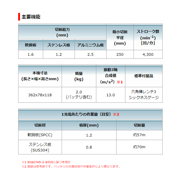 マキタ 1.6mm 18V充電式ストレートシャー JS161DRF