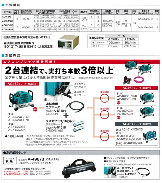 マキタ 46気圧エアコンプレッサ AC462XL